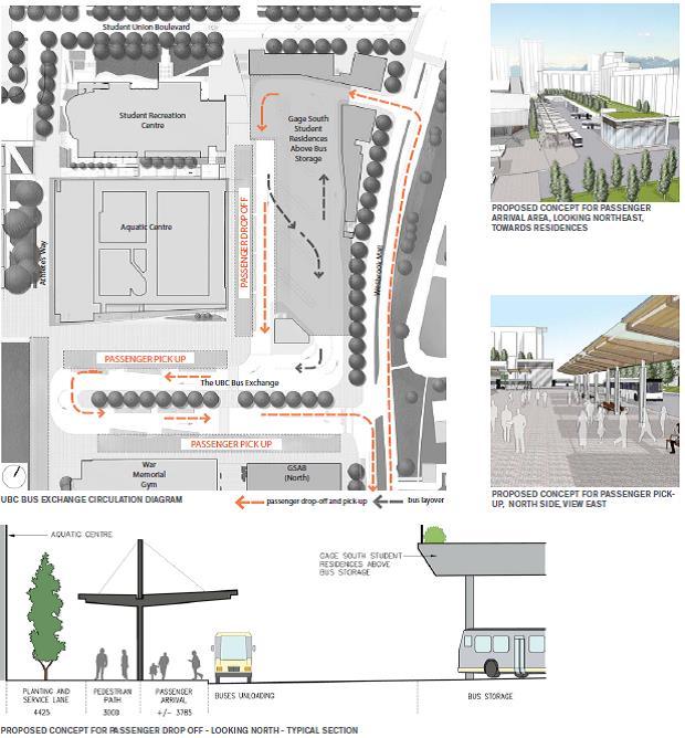- UBC Exchange (New Transit Bus Terminal)